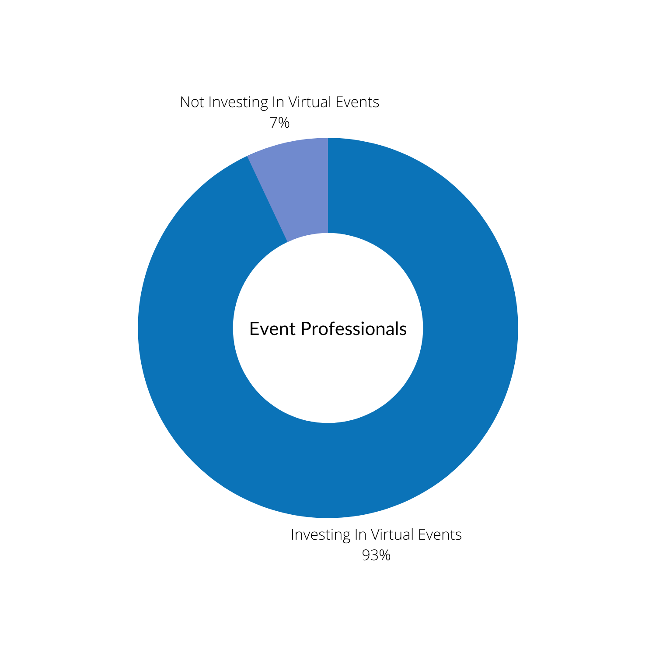 Virtual_Events_Statistics