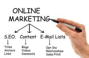 online_marketing-1